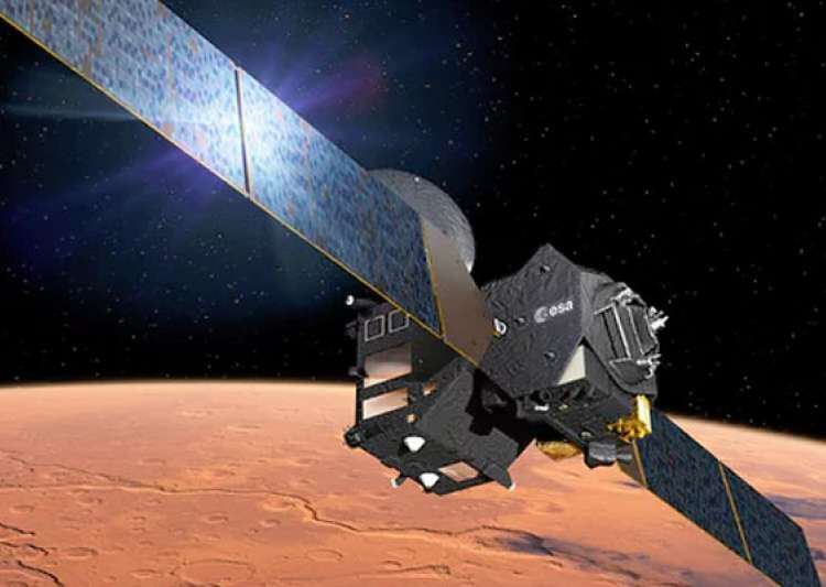 Europe's new Mars orbiter starts sending data from- India Tv