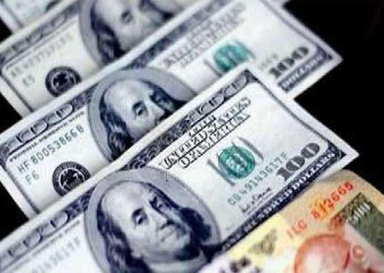 Indian forex currency rates