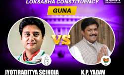Guna election results 2019