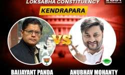Kendrapara Lok Sabha constituency key candidates